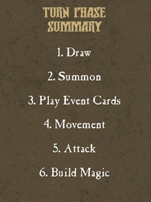 "If I were snarky, I would have made an article called ""Six Easy Steps to Becoming a Better Summoner,"" and then had the six steps be the six phases. Thankfully, I'm not snarky in the slightest."